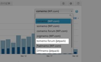 投稿の編集 ‹ comemo — WordPress-4