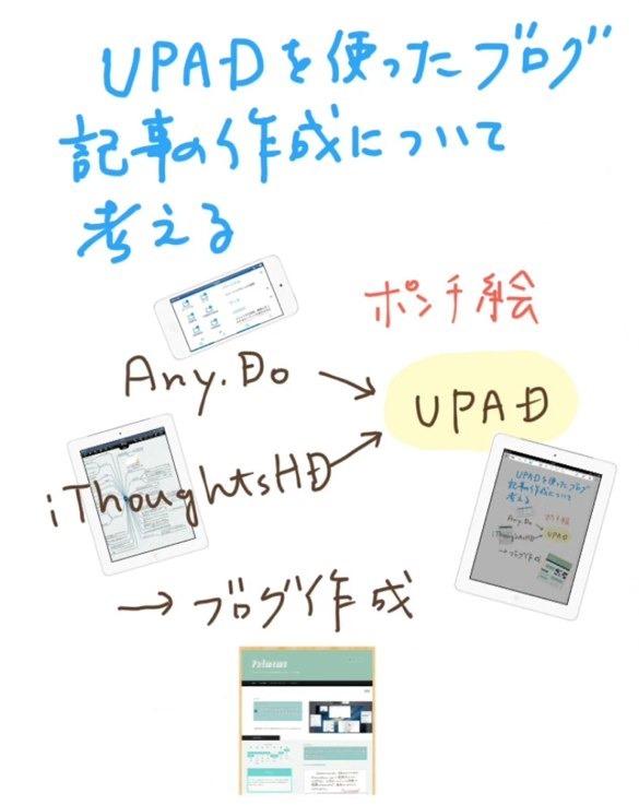 iPad 1-5