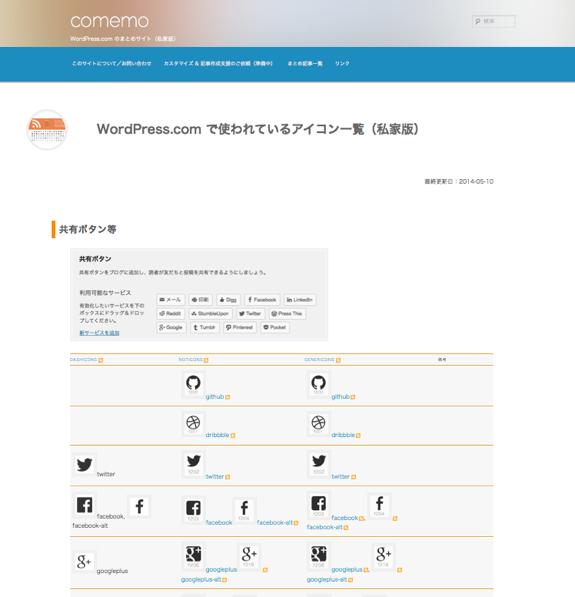 WordPress.com で使われているアイコン一覧(私家版) | comemo