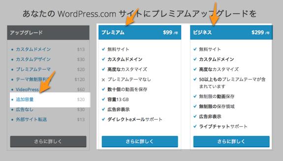 いますぐ WordPress.com でサイトを作成