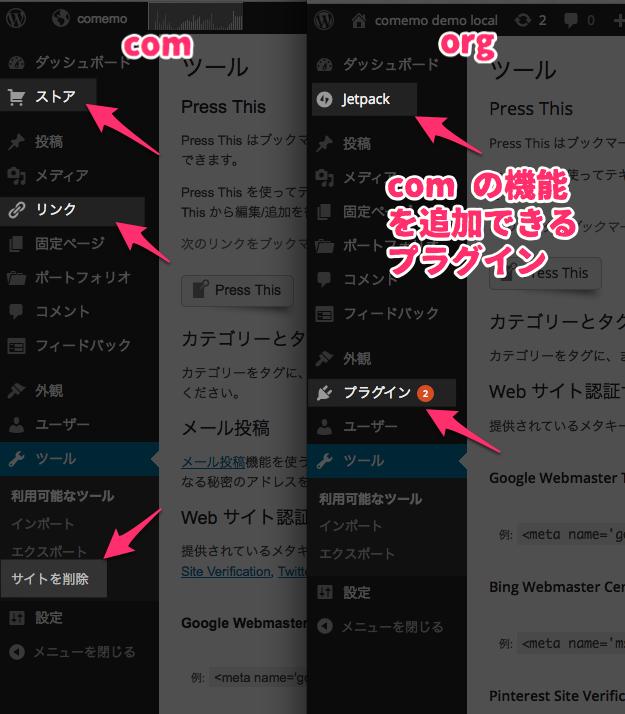 ツール ‹ comemo demo local — WordPress