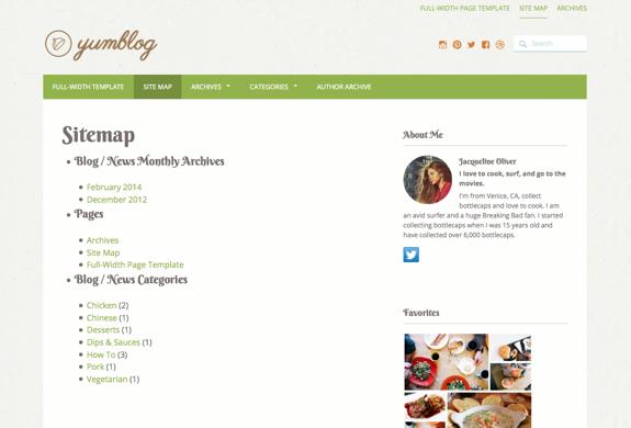 Sitemap | Avid