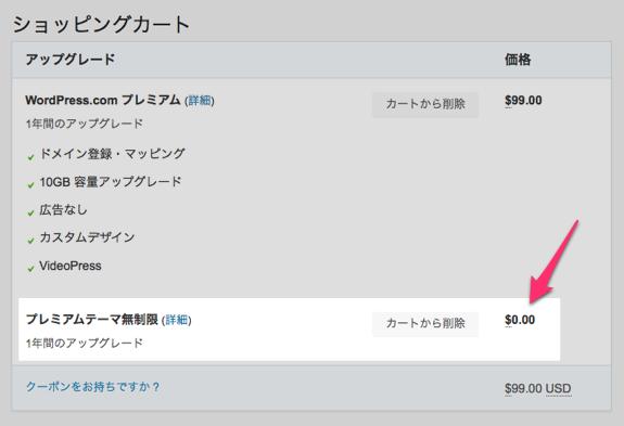 ストア ‹ c demo — WordPress