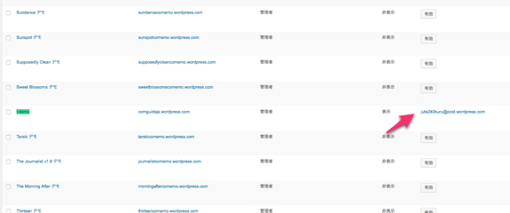 自分のブログ ‹ t demo — WordPress