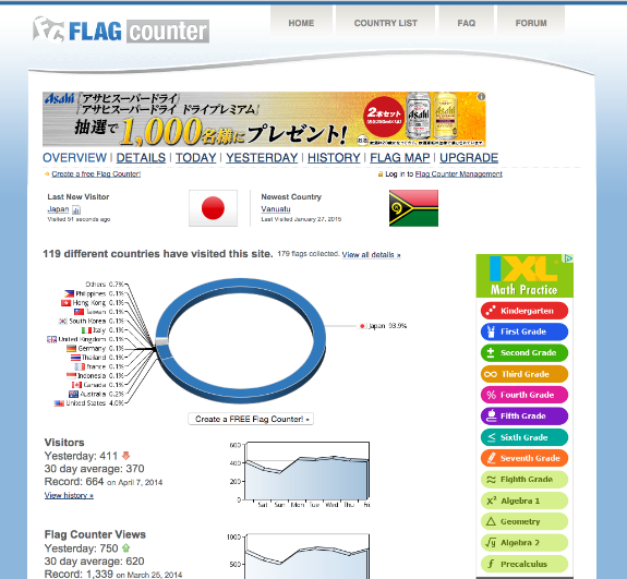 Flag Counter » Overview 2015-02-21 20-28-31