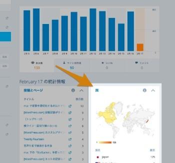 Stats_‹_comemo_—_WordPress_com