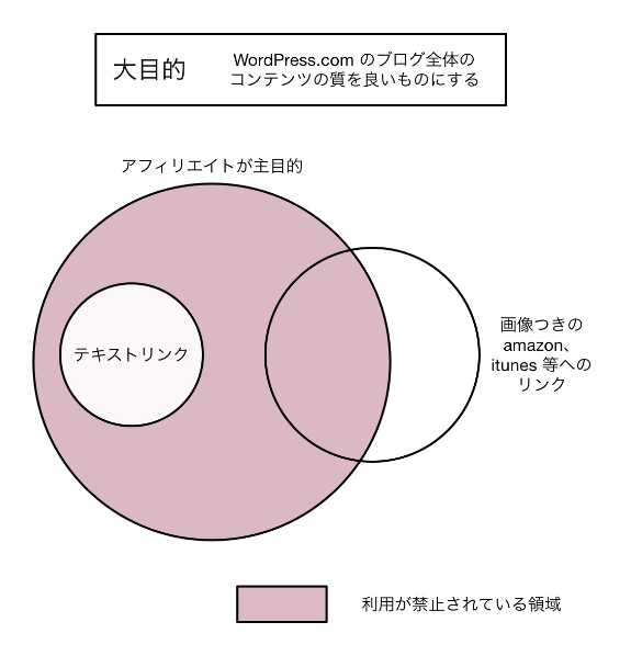 Sticky iTunes Link Maker - iTunes リンク作成ツール 2015-02-20 11-12-57