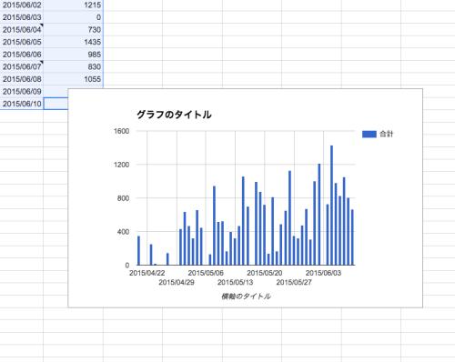 2015-06-10 at 13.45