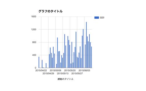 2015-06-10 at 14.01